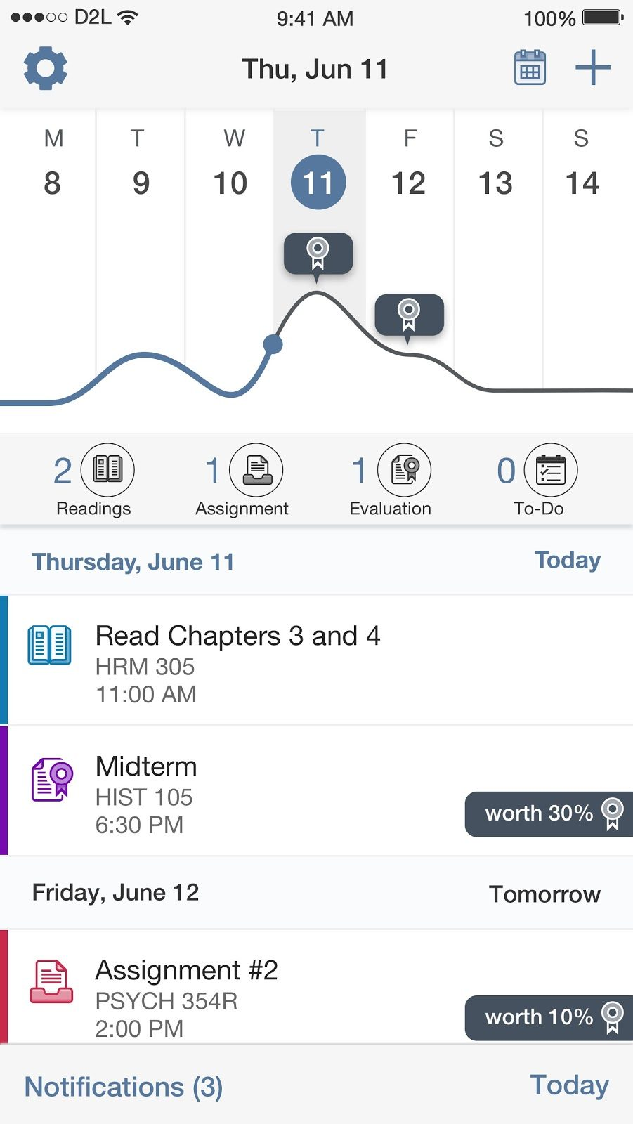 A new view to D2L: Brightspace Pulse app